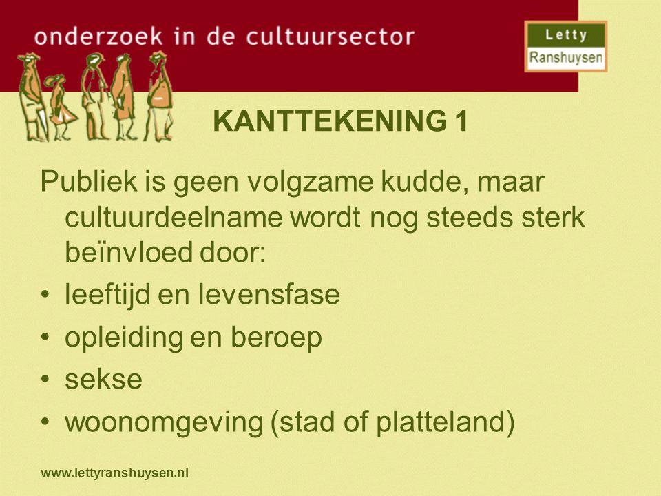 www.lettyranshuysen.nl KANTTEKENING 1 Publiek is geen volgzame kudde, maar cultuurdeelname wordt nog steeds sterk beïnvloed door: leeftijd en levensfase opleiding en beroep sekse woonomgeving (stad of platteland)