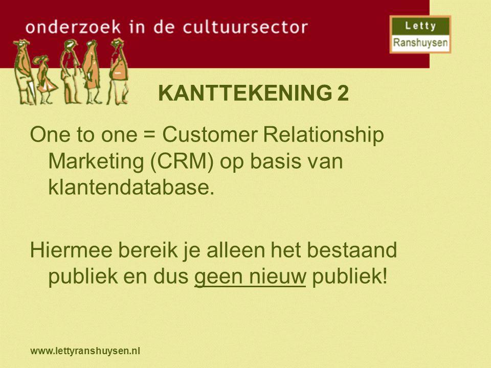 www.lettyranshuysen.nl VOORWAARDEN CRM Software waarmee klantgegevens worden beheerd.