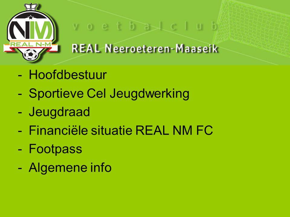 -Hoofdbestuur -Sportieve Cel Jeugdwerking -Jeugdraad -Financiële situatie REAL NM FC -Footpass -Algemene info