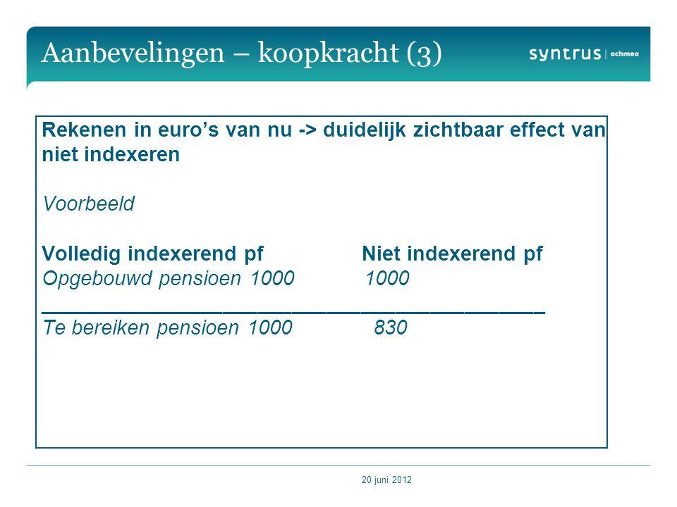 20 juni 2012 Aanbevelingen – koopkracht (3) Rekenen in euro's van nu -> duidelijk zichtbaar effect van niet indexeren Voorbeeld Volledig indexerend pf Niet indexerend pf Opgebouwd pensioen 1000 1000 ____________________________________________ Te bereiken pensioen 1000 830