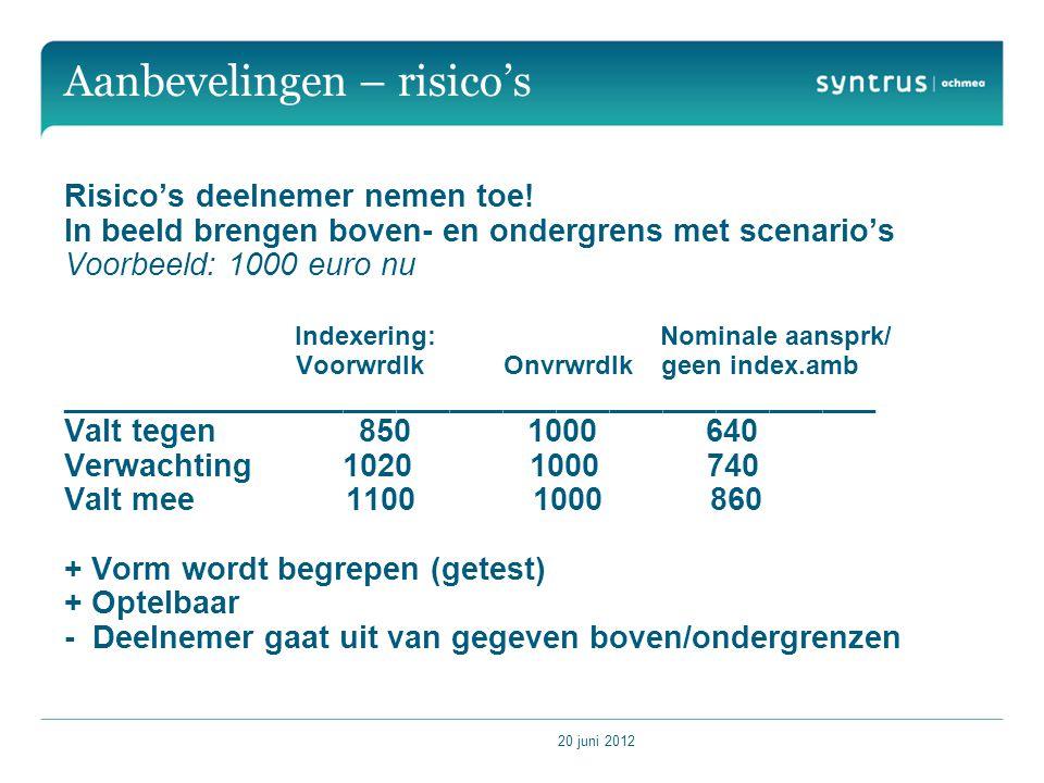 20 juni 2012 Aanbevelingen – risico's Risico's deelnemer nemen toe.