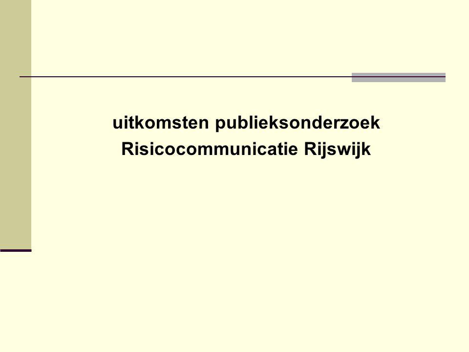 uitkomsten publieksonderzoek Risicocommunicatie Rijswijk