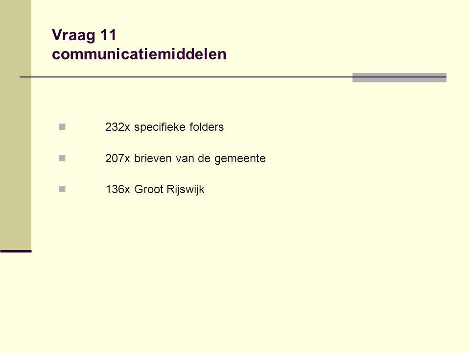 Vraag 11 communicatiemiddelen 232x specifieke folders 207x brieven van de gemeente 136x Groot Rijswijk