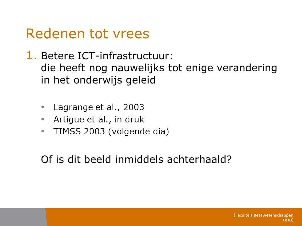 Redenen tot vrees 1. Betere ICT-infrastructuur: die heeft nog nauwelijks tot enige verandering in het onderwijs geleid Lagrange et al., 2003 Artigue e