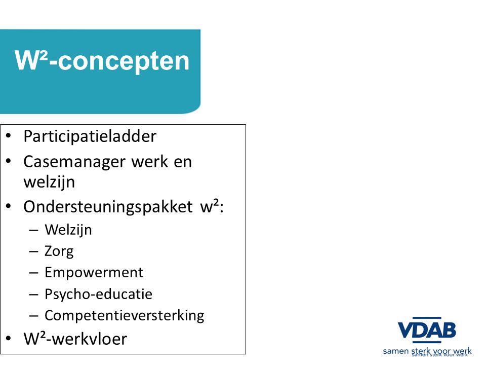 W²-concepten Participatieladder Casemanager werk en welzijn Ondersteuningspakket w²: – Welzijn – Zorg – Empowerment – Psycho-educatie – Competentieversterking W²-werkvloer