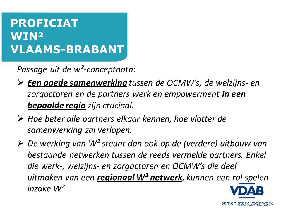 PROFICIAT WIN² VLAAMS-BRABANT Passage uit de w²-conceptnota:  Een goede samenwerking tussen de OCMW's, de welzijns- en zorgactoren en de partners werk en empowerment in een bepaalde regio zijn cruciaal.
