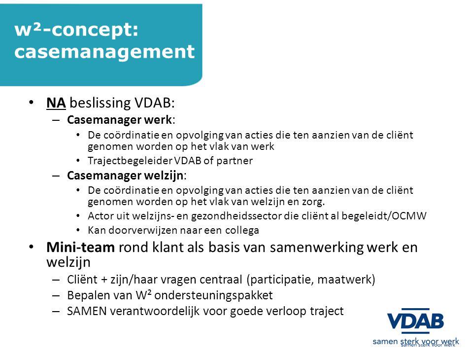 w²-concept: casemanagement NA beslissing VDAB: – Casemanager werk: De coördinatie en opvolging van acties die ten aanzien van de cliënt genomen worden op het vlak van werk Trajectbegeleider VDAB of partner – Casemanager welzijn: De coördinatie en opvolging van acties die ten aanzien van de cliënt genomen worden op het vlak van welzijn en zorg.