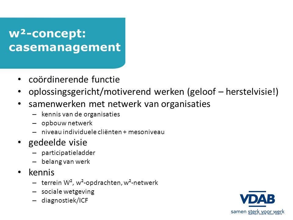 w²-concept: casemanagement coördinerende functie oplossingsgericht/motiverend werken (geloof – herstelvisie!) samenwerken met netwerk van organisaties – kennis van de organisaties – opbouw netwerk – niveau individuele cliënten + mesoniveau gedeelde visie – participatieladder – belang van werk kennis – terrein W², w²-opdrachten, w²-netwerk – sociale wetgeving – diagnostiek/ICF