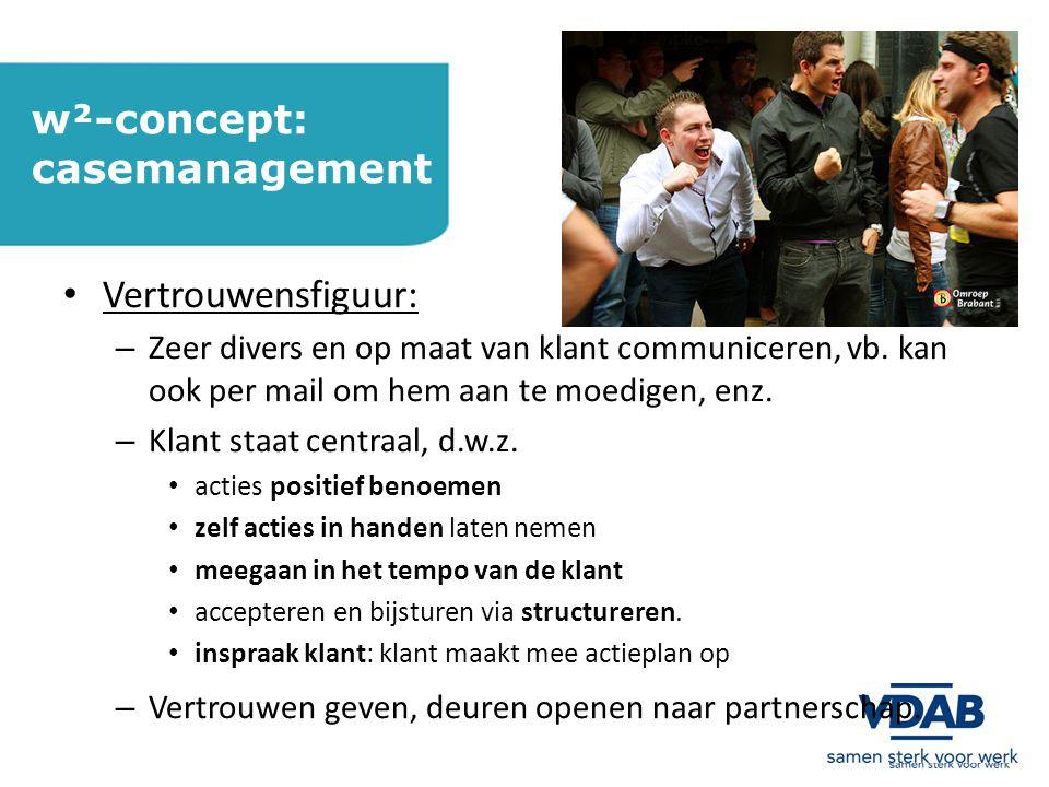 w²-concept: casemanagement Vertrouwensfiguur: – Zeer divers en op maat van klant communiceren, vb.