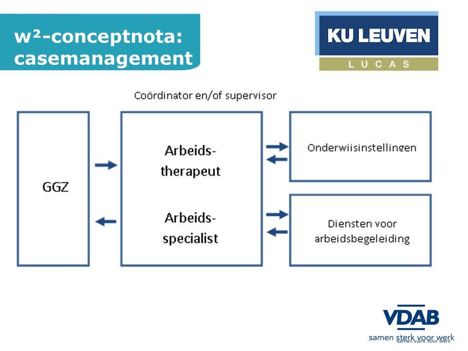 w²-conceptnota: casemanagement