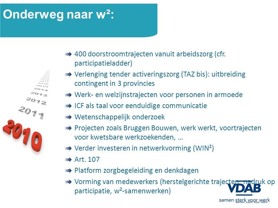 Onderweg naar w²: 400 doorstroomtrajecten vanuit arbeidszorg (cfr.