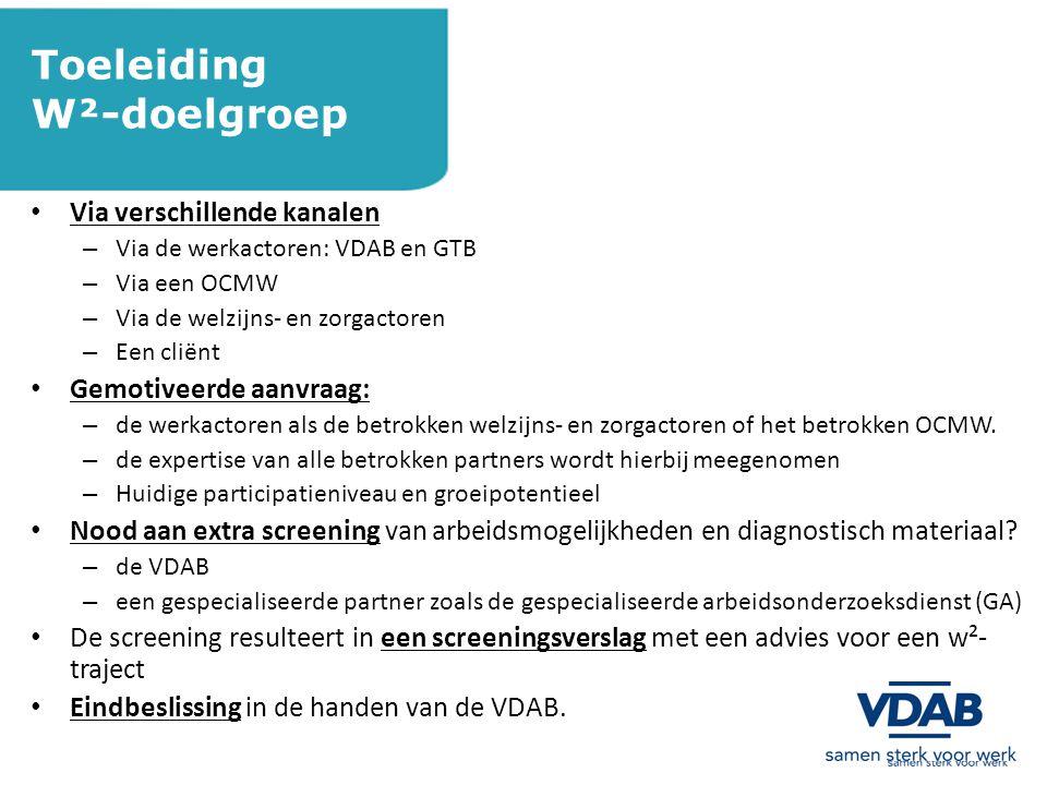 screening W²-doelgroep Activering W2 ondersteuningspakket casemanager werk casemanager welzijn -partner Z -partner E - W² Werkvl.