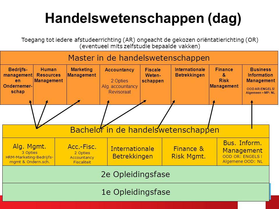 1e Opleidingsfase 2e Opleidingsfase Bachelor in de handelswetenschappen Alg.