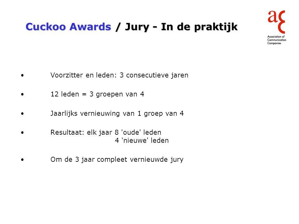 Voorzitter en leden: 3 consecutieve jaren 12 leden = 3 groepen van 4 Jaarlijks vernieuwing van 1 groep van 4 Resultaat: elk jaar 8 oude leden 4 nieuwe leden Om de 3 jaar compleet vernieuwde jury Cuckoo Awards / Jury - In de praktijk