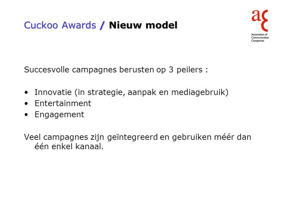 Cuckoo Awards / DM is niet Direct Mail Nieuwe kanalen / nieuwe mogelijkheden –E-mail marketing –Mobile marketing –SMS to mail –iDTV –… Direct Marketing is dus veel breder dan enkel Direct Mail.