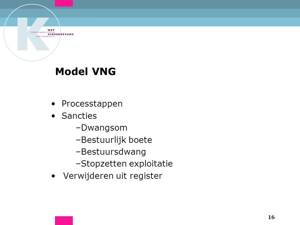 16 Model VNG Processtappen Sancties –Dwangsom –Bestuurlijk boete –Bestuursdwang –Stopzetten exploitatie Verwijderen uit register