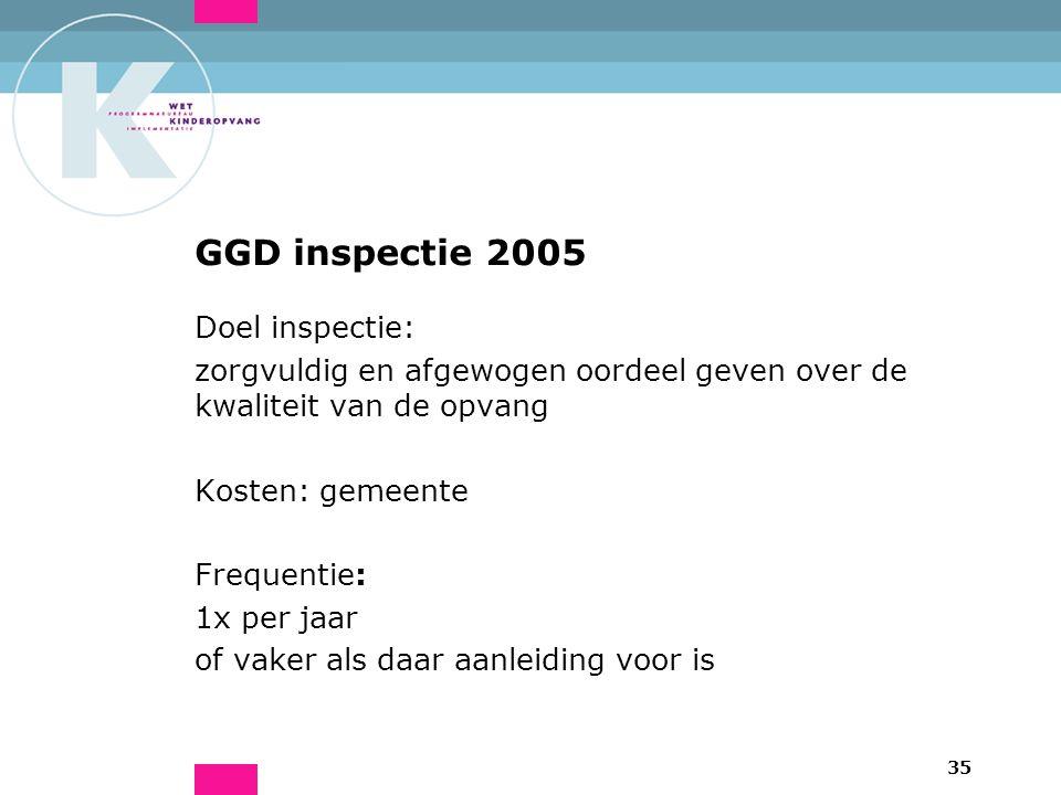 35 GGD inspectie 2005 Doel inspectie: zorgvuldig en afgewogen oordeel geven over de kwaliteit van de opvang Kosten: gemeente Frequentie: 1x per jaar of vaker als daar aanleiding voor is