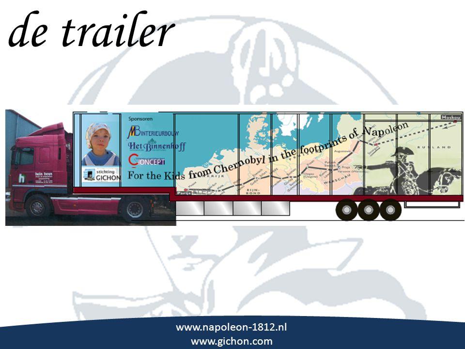 \\\ de trailer www.napoleon-1812.nl www.gichon.com