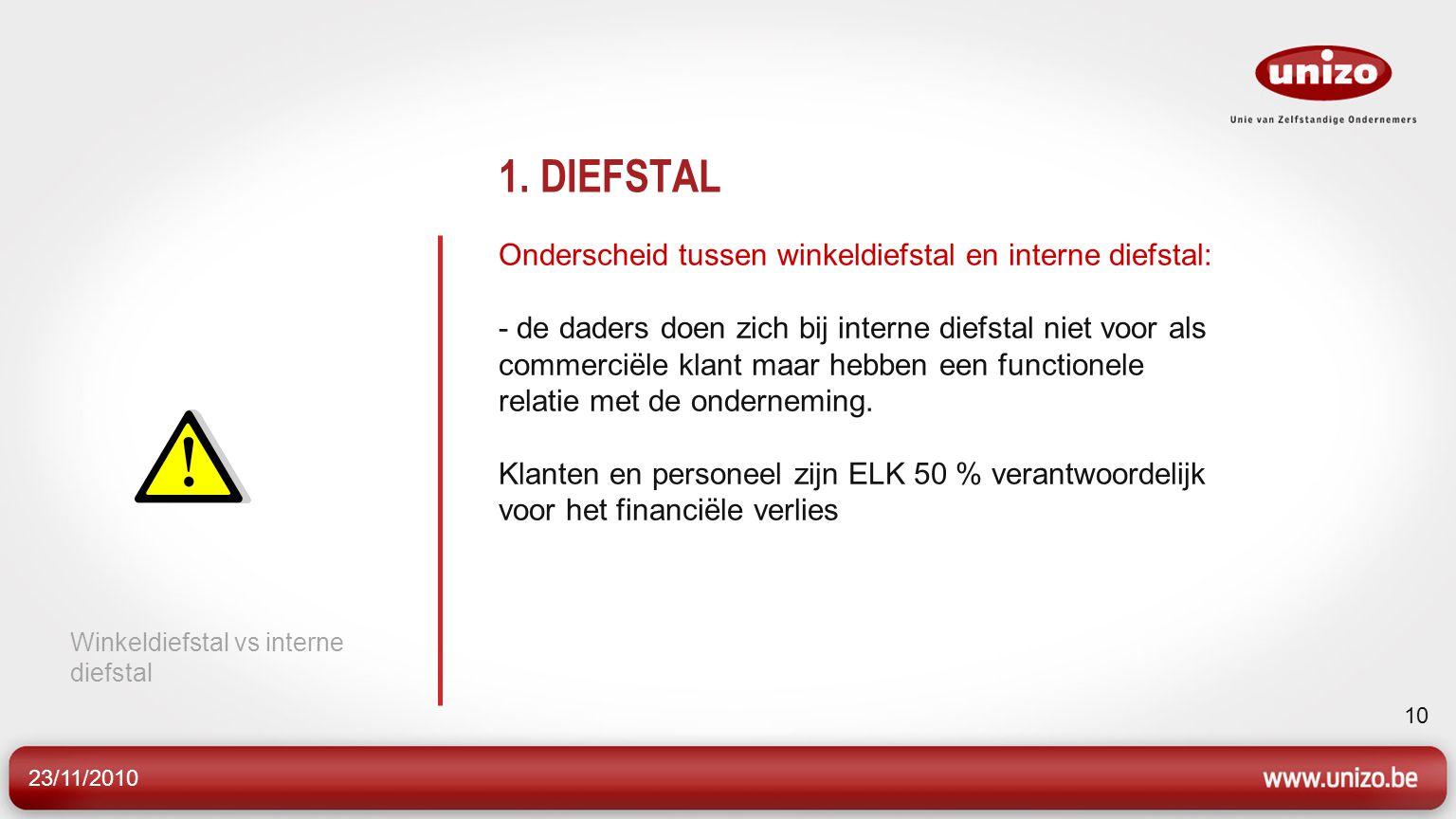 23/11/2010 10 1. DIEFSTAL Onderscheid tussen winkeldiefstal en interne diefstal: - de daders doen zich bij interne diefstal niet voor als commerciële