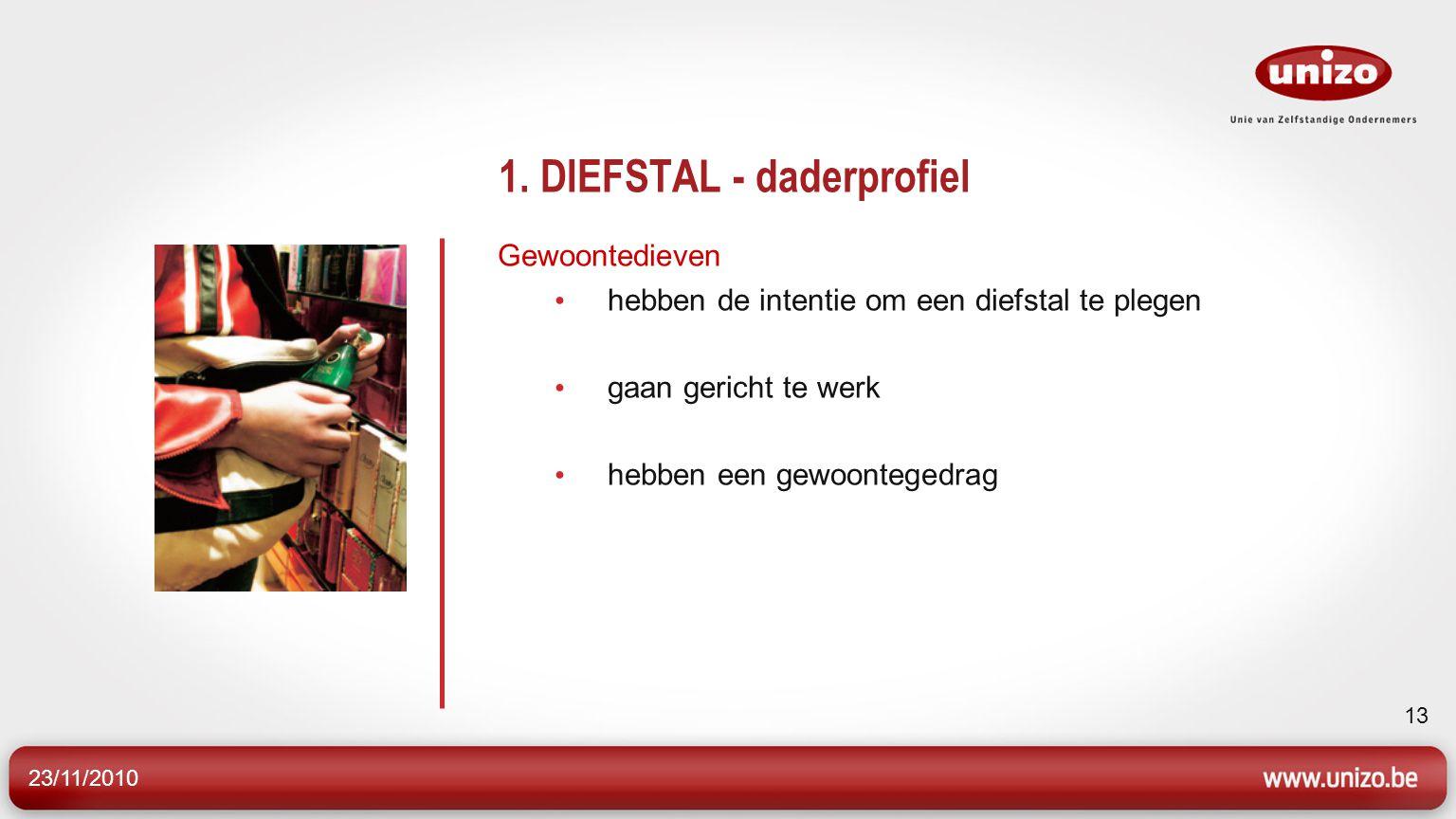 23/11/2010 13 1. DIEFSTAL - daderprofiel Gewoontedieven hebben de intentie om een diefstal te plegen gaan gericht te werk hebben een gewoontegedrag