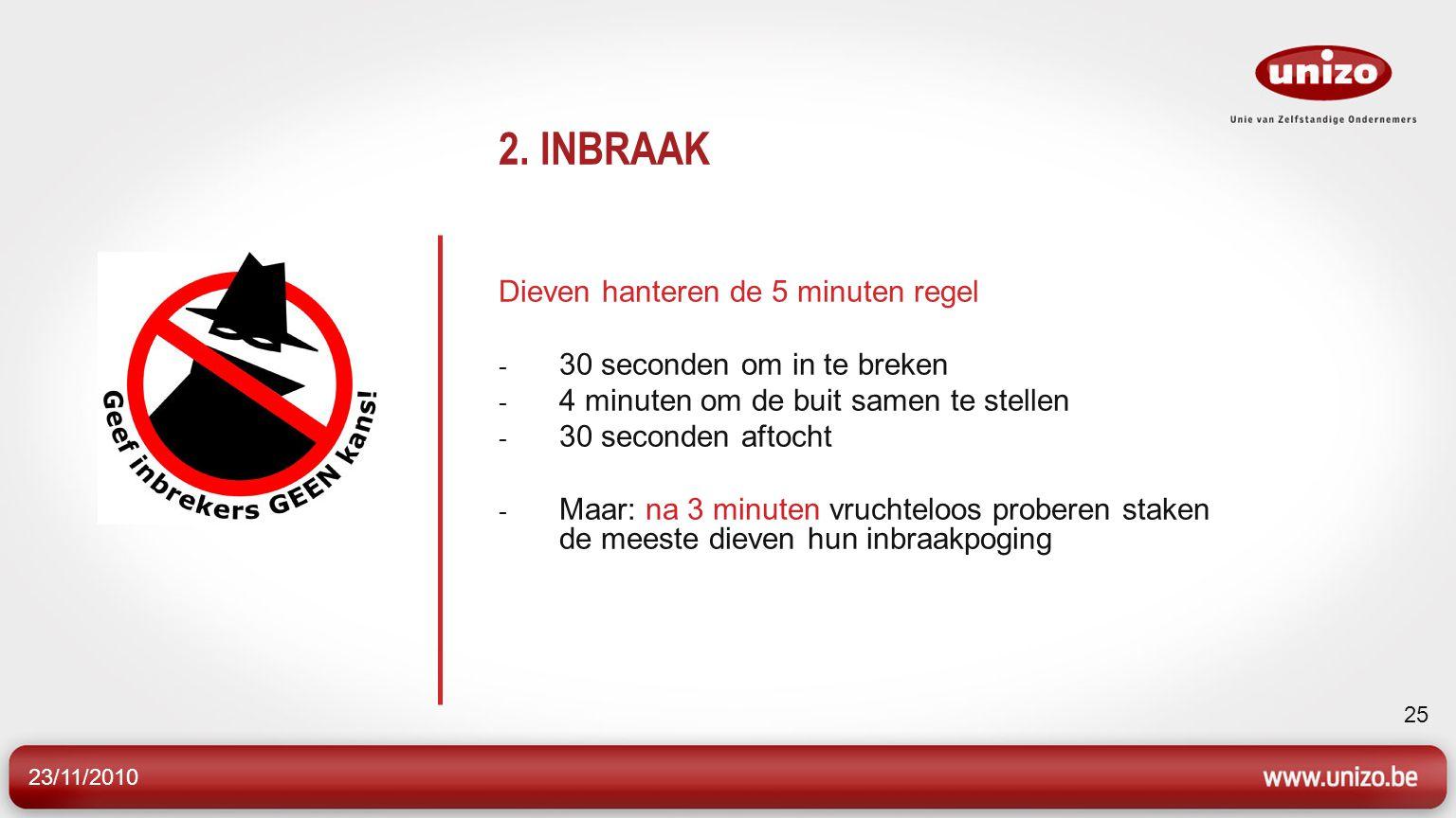 23/11/2010 25 2. INBRAAK Dieven hanteren de 5 minuten regel - 30 seconden om in te breken - 4 minuten om de buit samen te stellen - 30 seconden aftoch