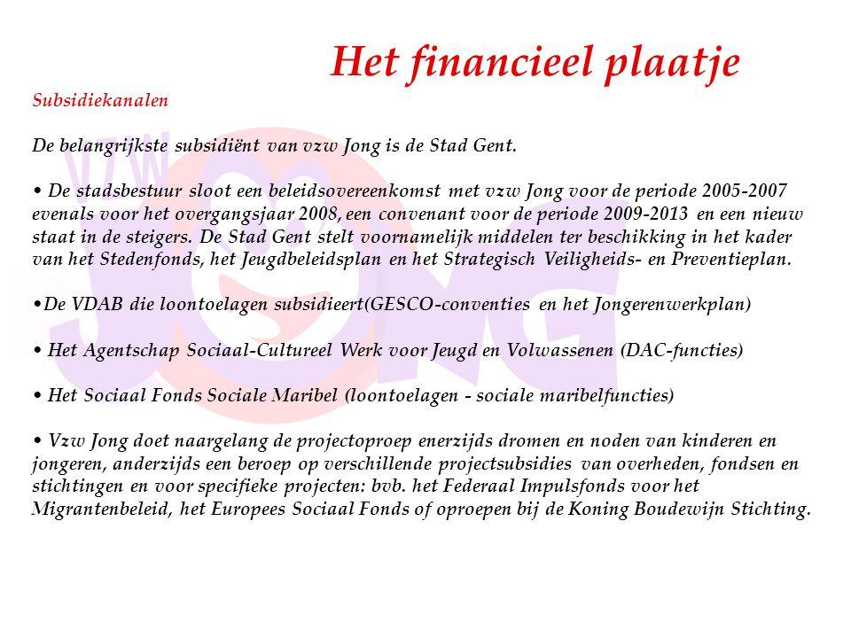 Subsidiekanalen De belangrijkste subsidiënt van vzw Jong is de Stad Gent. De stadsbestuur sloot een beleidsovereenkomst met vzw Jong voor de periode 2