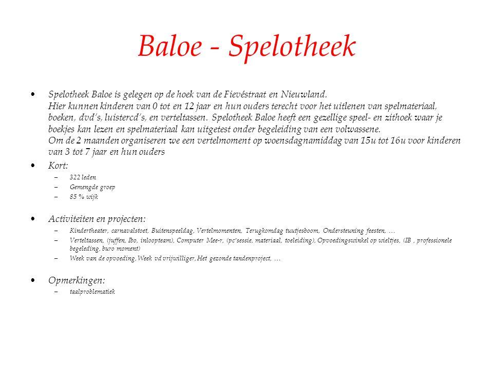Baloe - Spelotheek Spelotheek Baloe is gelegen op de hoek van de Fievéstraat en Nieuwland. Hier kunnen kinderen van 0 tot en 12 jaar en hun ouders ter