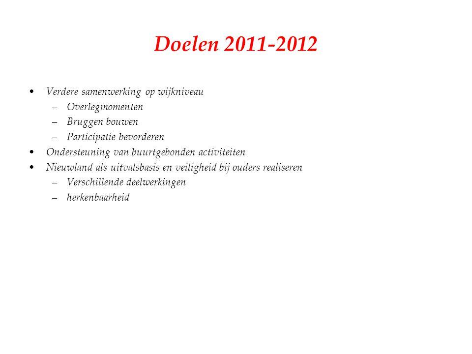 Doelen 2011-2012 Verdere samenwerking op wijkniveau –Overlegmomenten –Bruggen bouwen –Participatie bevorderen Ondersteuning van buurtgebonden activite
