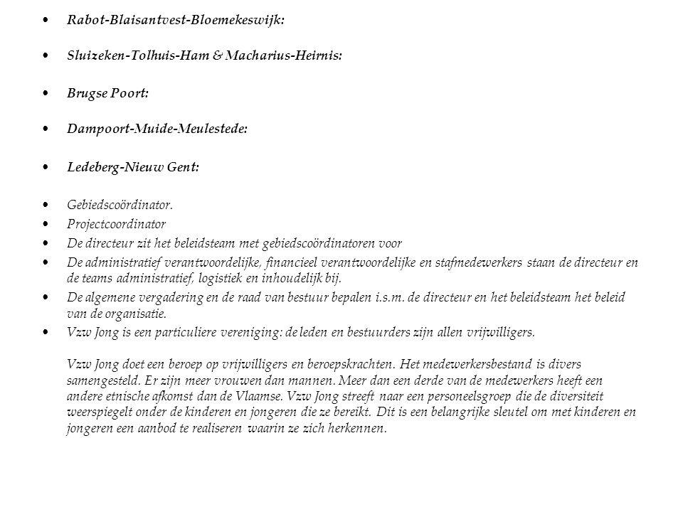 Rabot-Blaisantvest-Bloemekeswijk: Sluizeken-Tolhuis-Ham & Macharius-Heirnis: Brugse Poort: Dampoort-Muide-Meulestede: Ledeberg-Nieuw Gent: Gebiedscoör