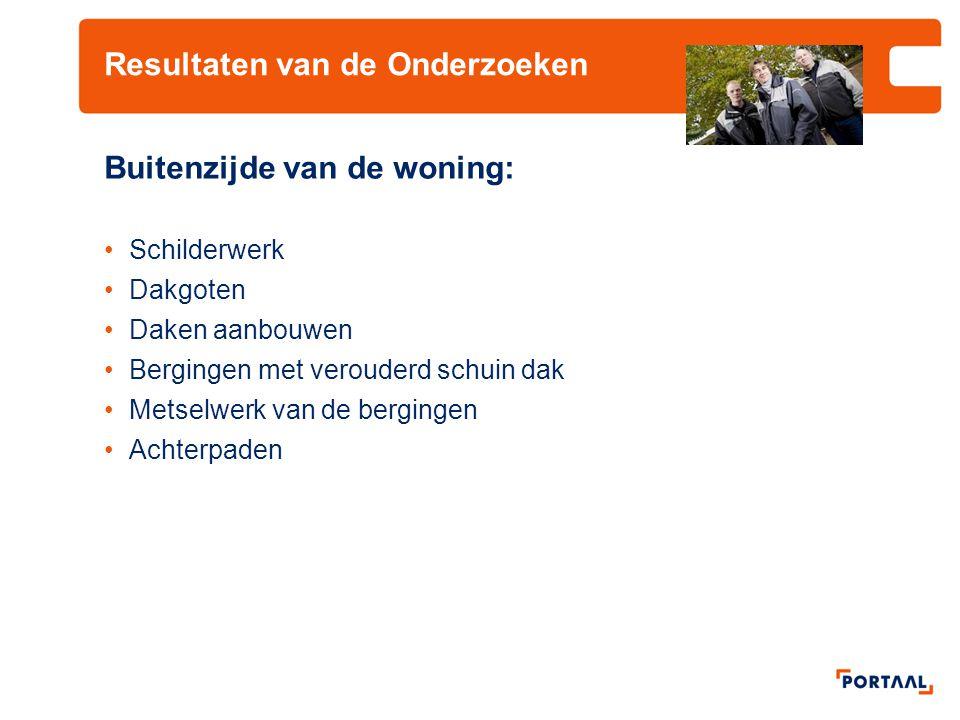 Resultaten van de Onderzoeken Buitenzijde van de woning: Schilderwerk Dakgoten Daken aanbouwen Bergingen met verouderd schuin dak Metselwerk van de be