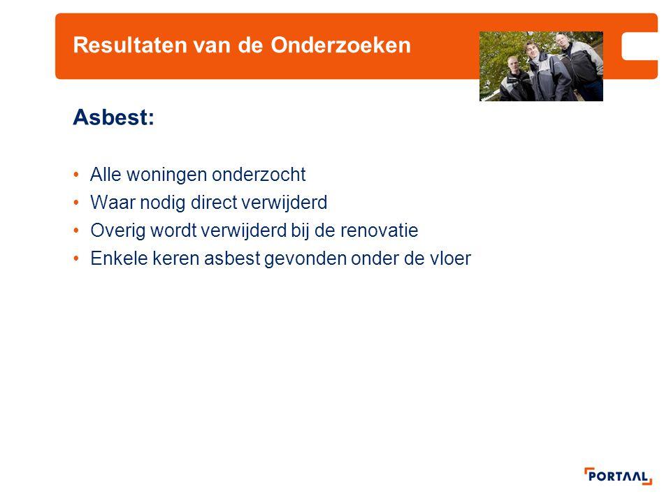 Resultaten van de Onderzoeken Asbest: Alle woningen onderzocht Waar nodig direct verwijderd Overig wordt verwijderd bij de renovatie Enkele keren asbe
