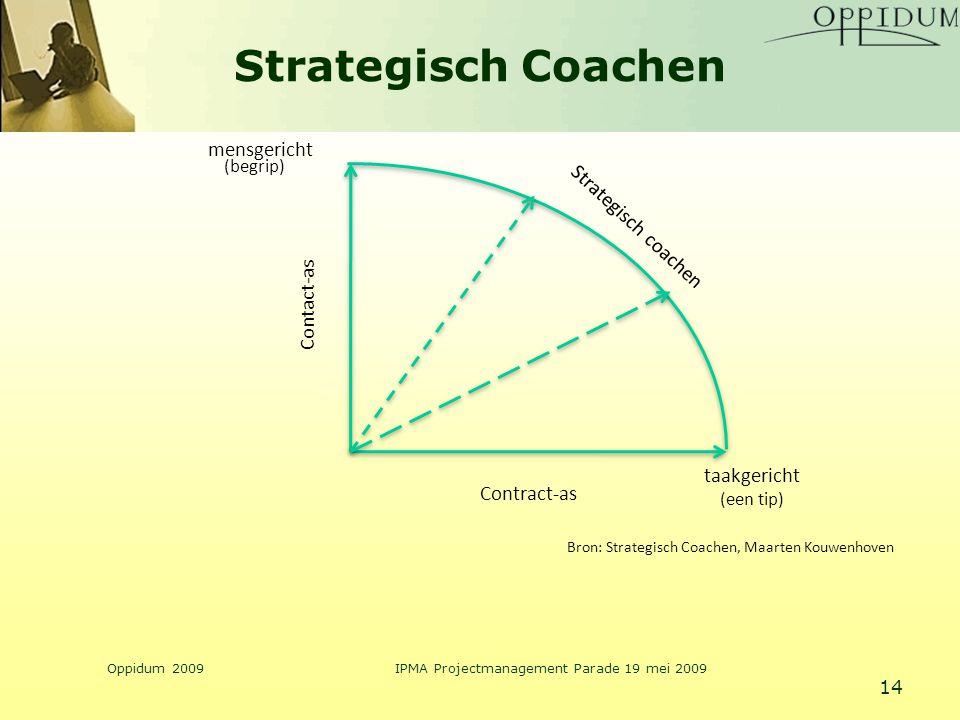 Oppidum 2009IPMA Projectmanagement Parade 19 mei 2009 14 Strategisch Coachen Contact-as Contract-as Strategisch coachen taakgericht mensgericht (begri