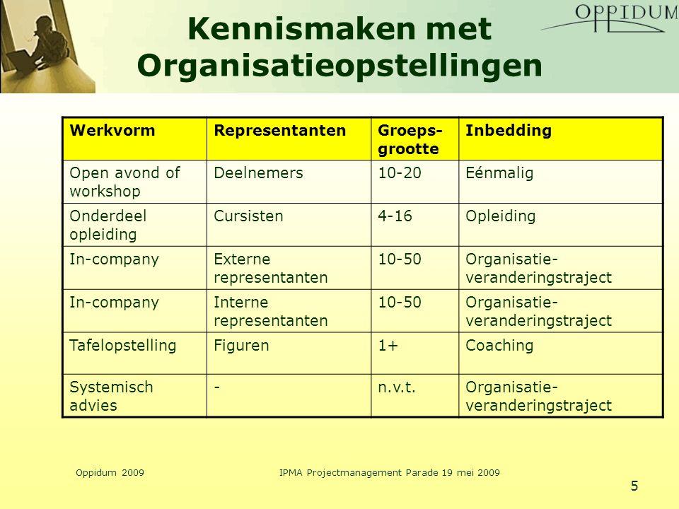 Oppidum 2009IPMA Projectmanagement Parade 19 mei 2009 5 Kennismaken met Organisatieopstellingen WerkvormRepresentantenGroeps- grootte Inbedding Open a