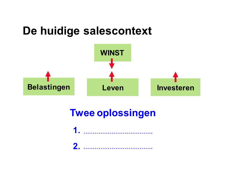 WINST Belastingen LevenInvesteren De huidige salescontext Twee oplossingen 1. 2. ……………………………….