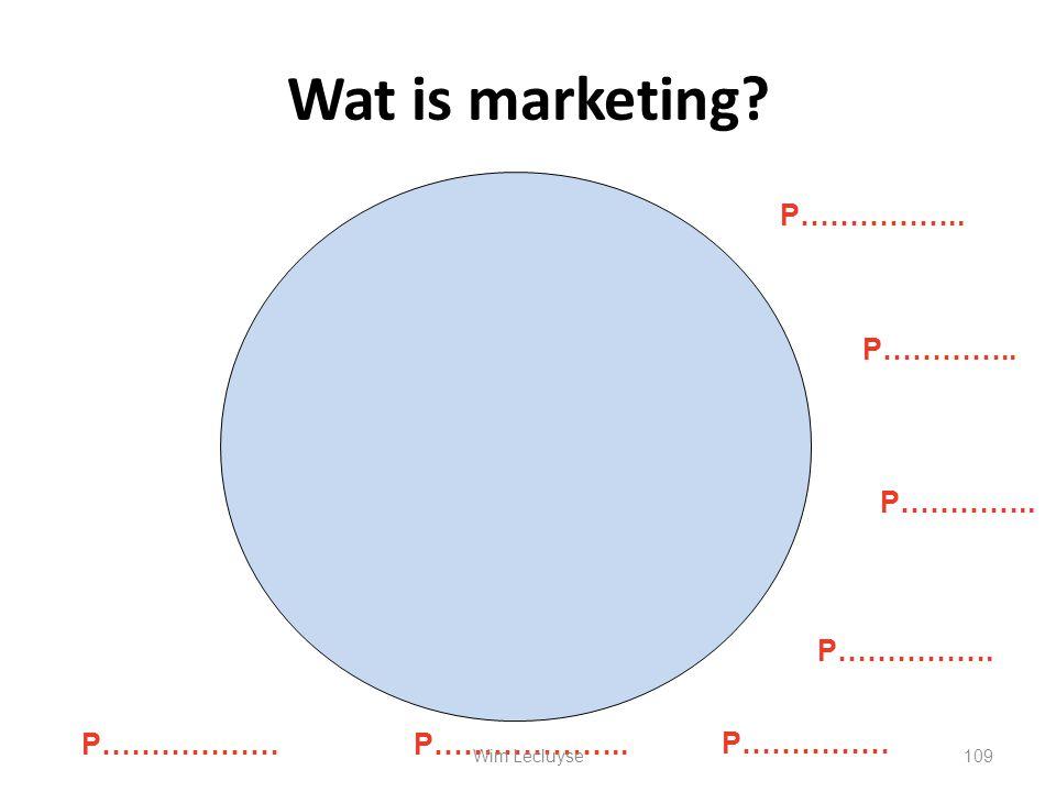 Wat is marketing? P…………….. P………….. P……………. P………………P……………….. P…………… 109Wim Lecluyse