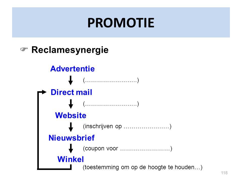 PROMOTIE  Reclamesynergie Advertentie Direct mail Website Nieuwsbrief (……………………..) (inschrijven op …………………..) Winkel (coupon voor …….………………) (toestem