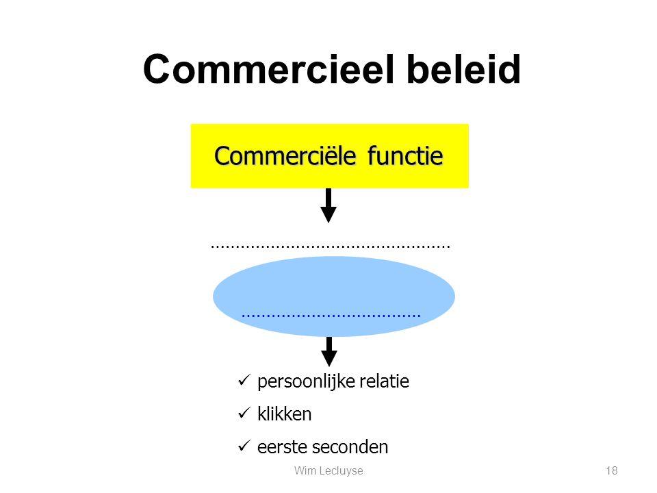 Commerciële functie ………………………………………… ……………………………… persoonlijke relatie klikken eerste seconden Commercieel beleid 18Wim Lecluyse