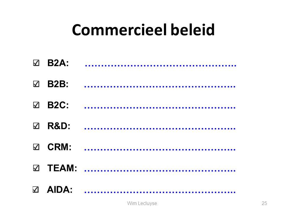 Commercieel beleid B2A: B2B: B2C: ……………………………………….. R&D: CRM: TEAM: ……………………………………….. AIDA: ……………………………………….. 25Wim Lecluyse