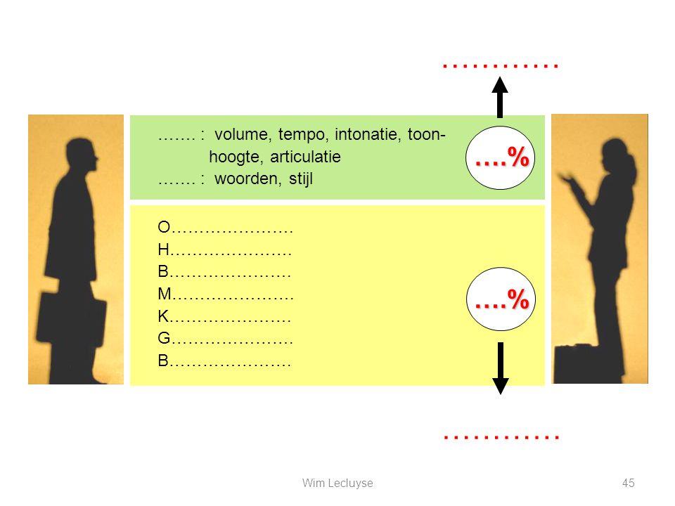 ……. : volume, tempo, intonatie, toon- hoogte, articulatie ……. : woorden, stijl O…………………. H…………………. B…………………. M…………………. K…………………. G…………………. B…………………. …