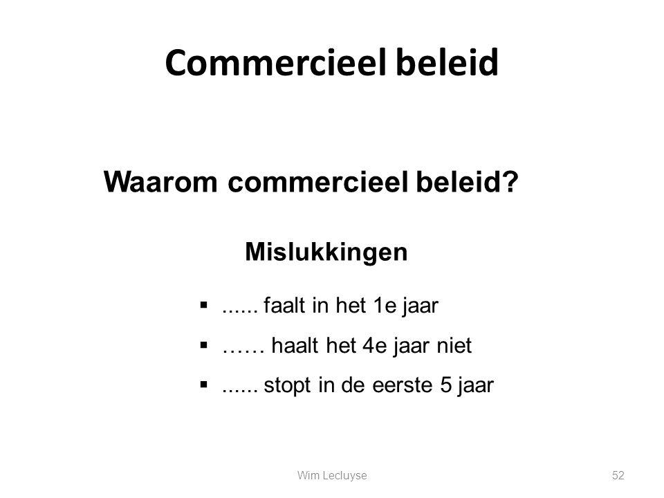 Commercieel beleid Waarom commercieel beleid? ...... faalt in het 1e jaar  …… haalt het 4e jaar niet ...... stopt in de eerste 5 jaar Mislukkingen