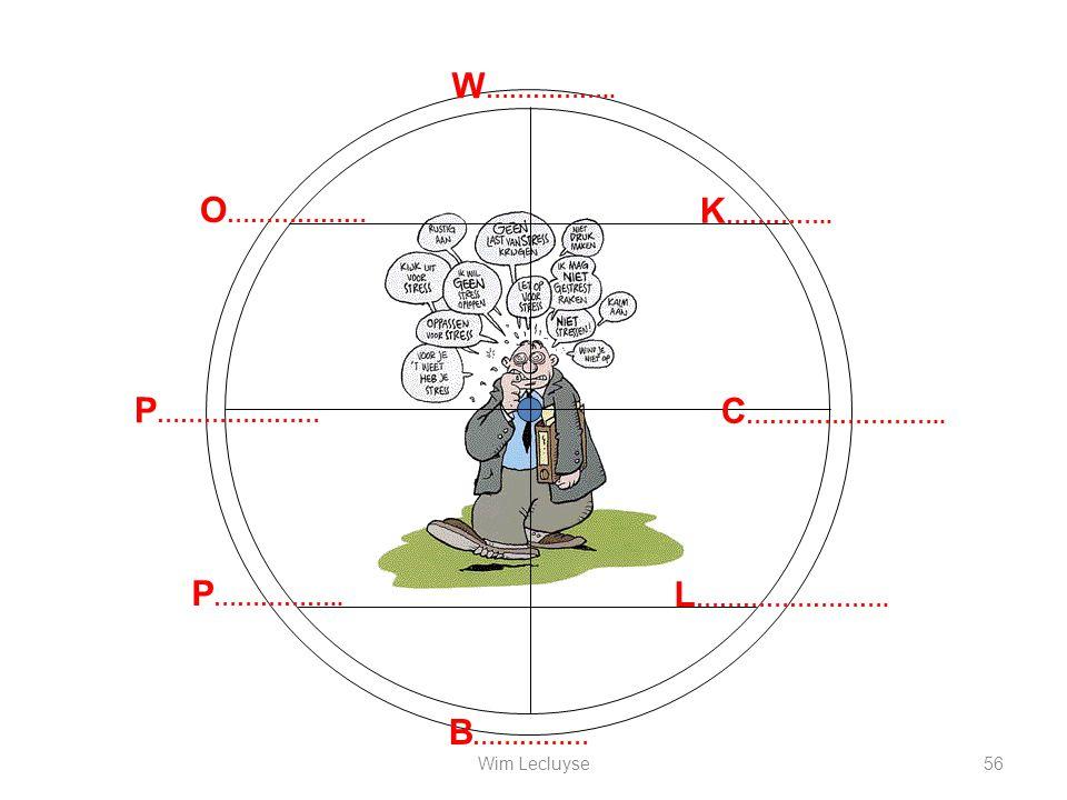 L ……………………. C …………………….. B …………… K ………….. O ……………… P ………………… P …………….. W …………….. 56Wim Lecluyse