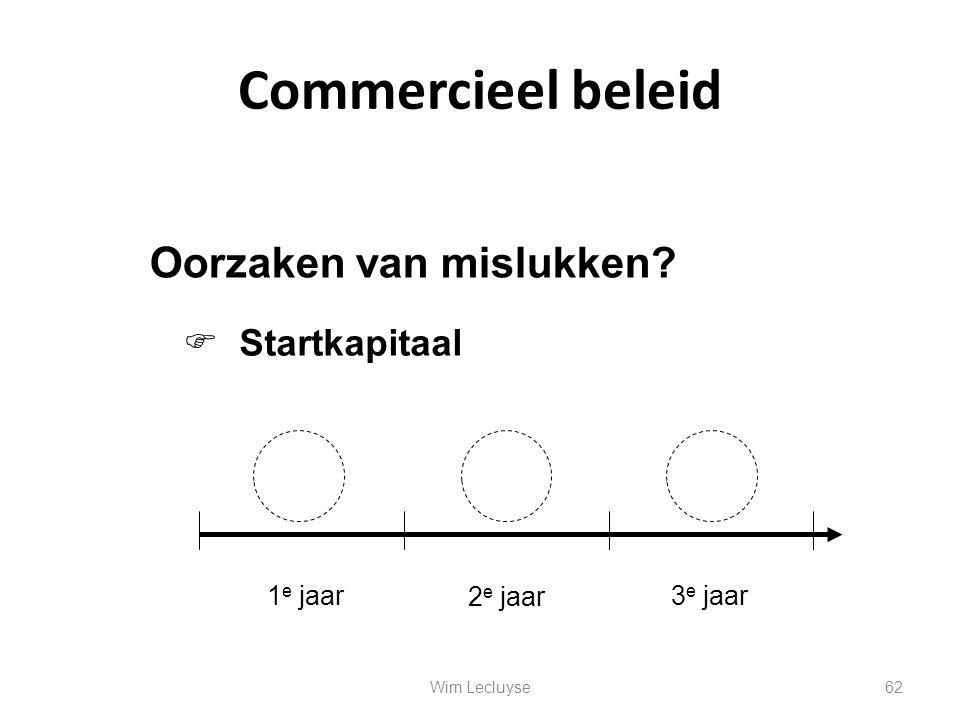 Commercieel beleid  Startkapitaal Oorzaken van mislukken? 1 e jaar 2 e jaar 3 e jaar 62Wim Lecluyse
