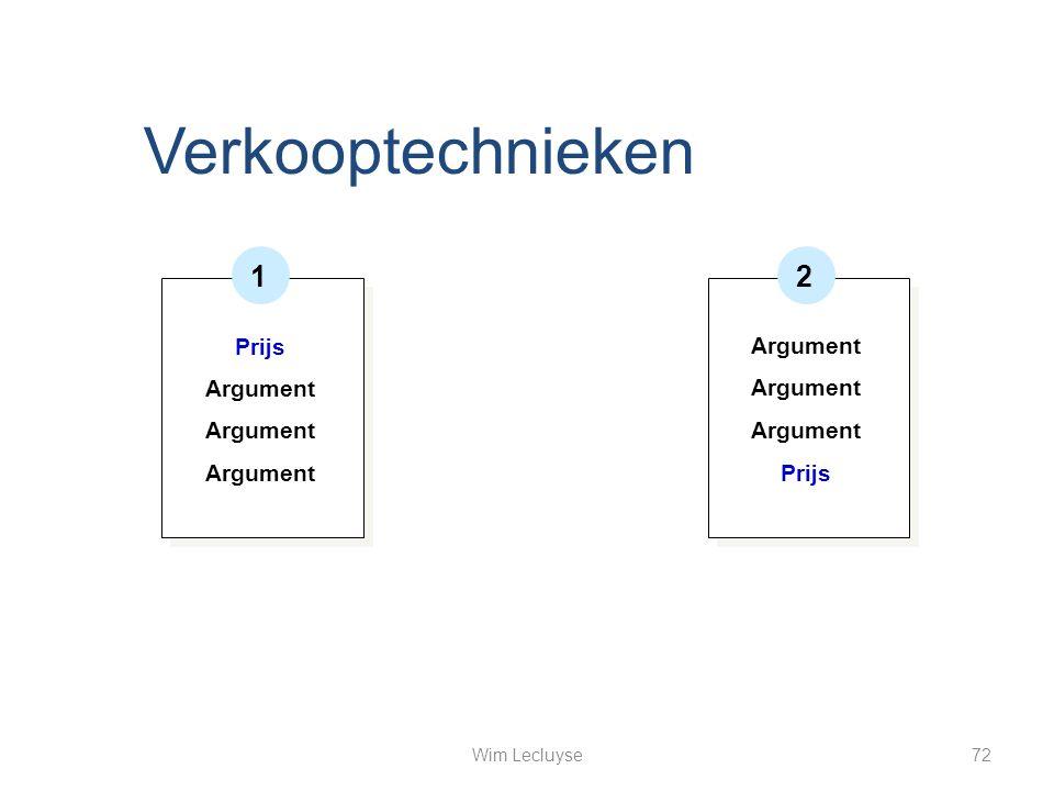 Verkooptechnieken Prijs 1 Argument Prijs 2 Argument 72Wim Lecluyse