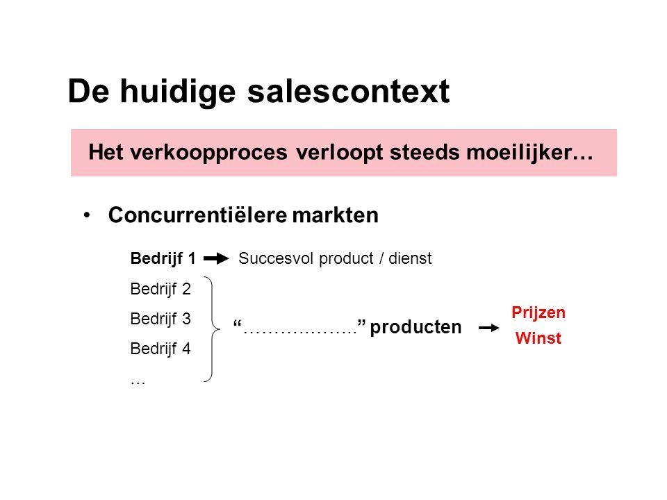 """De huidige salescontext Concurrentiëlere markten Bedrijf 1 Bedrijf 2 Bedrijf 3 Bedrijf 4 … Succesvol product / dienst """"………..…….."""" producten Prijzen Wi"""