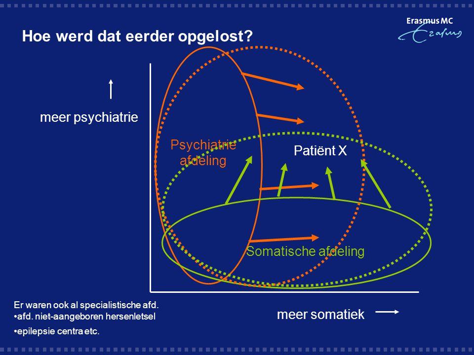 Hoe werd dat eerder opgelost? meer psychiatrie meer somatiek Psychiatrie afdeling Somatische afdeling Patiënt X Er waren ook al specialistische afd. a