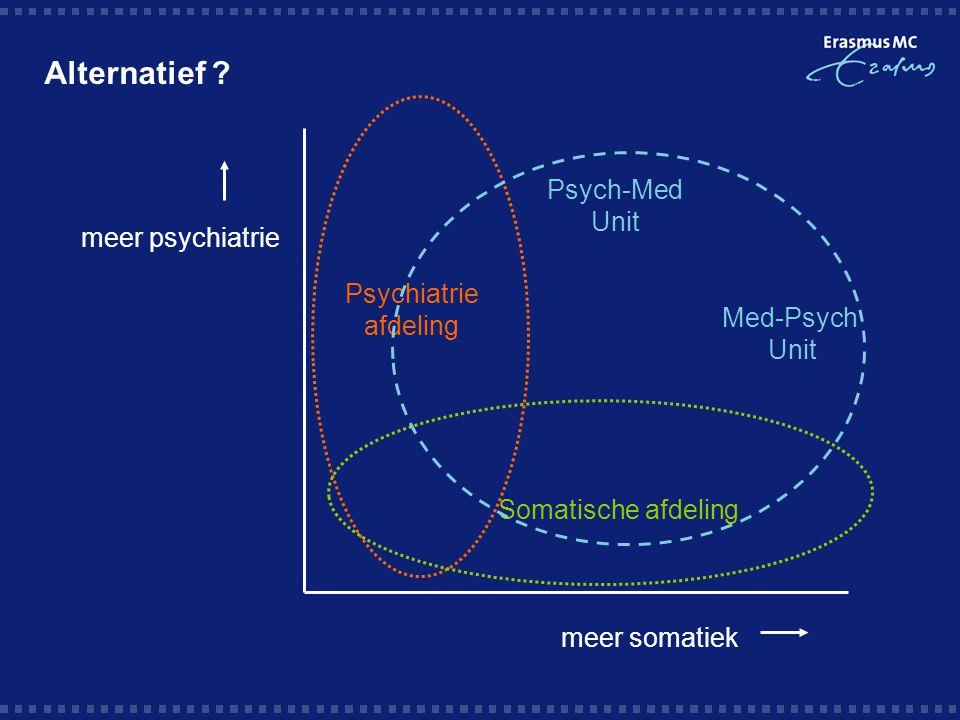Alternatief ? meer psychiatrie meer somatiek Psychiatrie afdeling Somatische afdeling Psych-Med Unit Med-Psych Unit