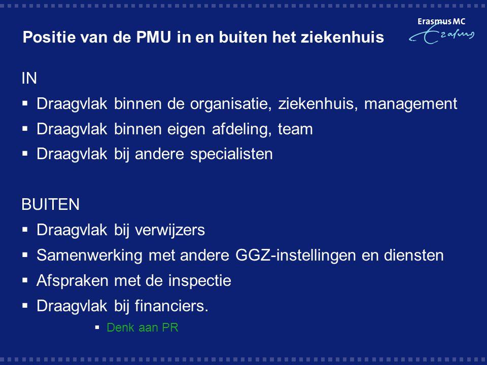 Positie van de PMU in en buiten het ziekenhuis IN  Draagvlak binnen de organisatie, ziekenhuis, management  Draagvlak binnen eigen afdeling, team 