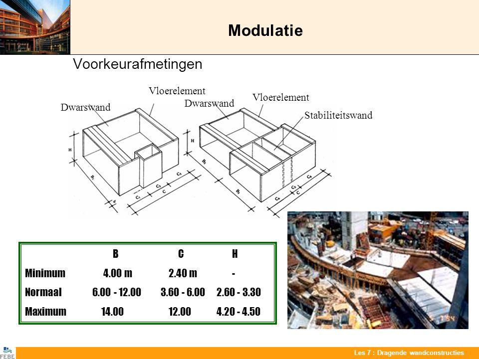Les 7 : Dragende wandconstructies Modulatie Voorkeurafmetingen B C H Minimum 4.00 m 2.40 m - Normaal 6.00 - 12.00 3.60 - 6.002.60 - 3.30 Maximum 14.00