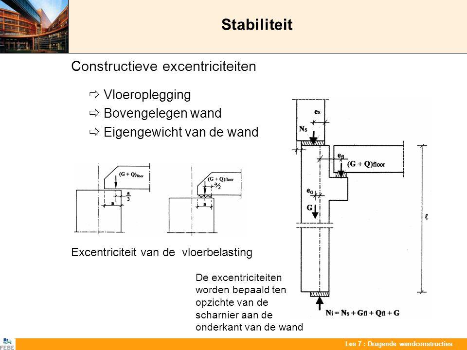 Les 7 : Dragende wandconstructies Stabiliteit Constructieve excentriciteiten  Vloeroplegging  Bovengelegen wand  Eigengewicht van de wand Excentric