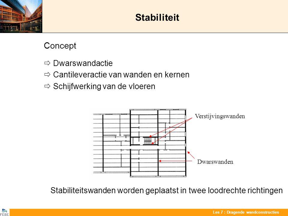 Les 7 : Dragende wandconstructies Stabiliteit Concept  Dwarswandactie  Cantileveractie van wanden en kernen  Schijfwerking van de vloeren Stabilite